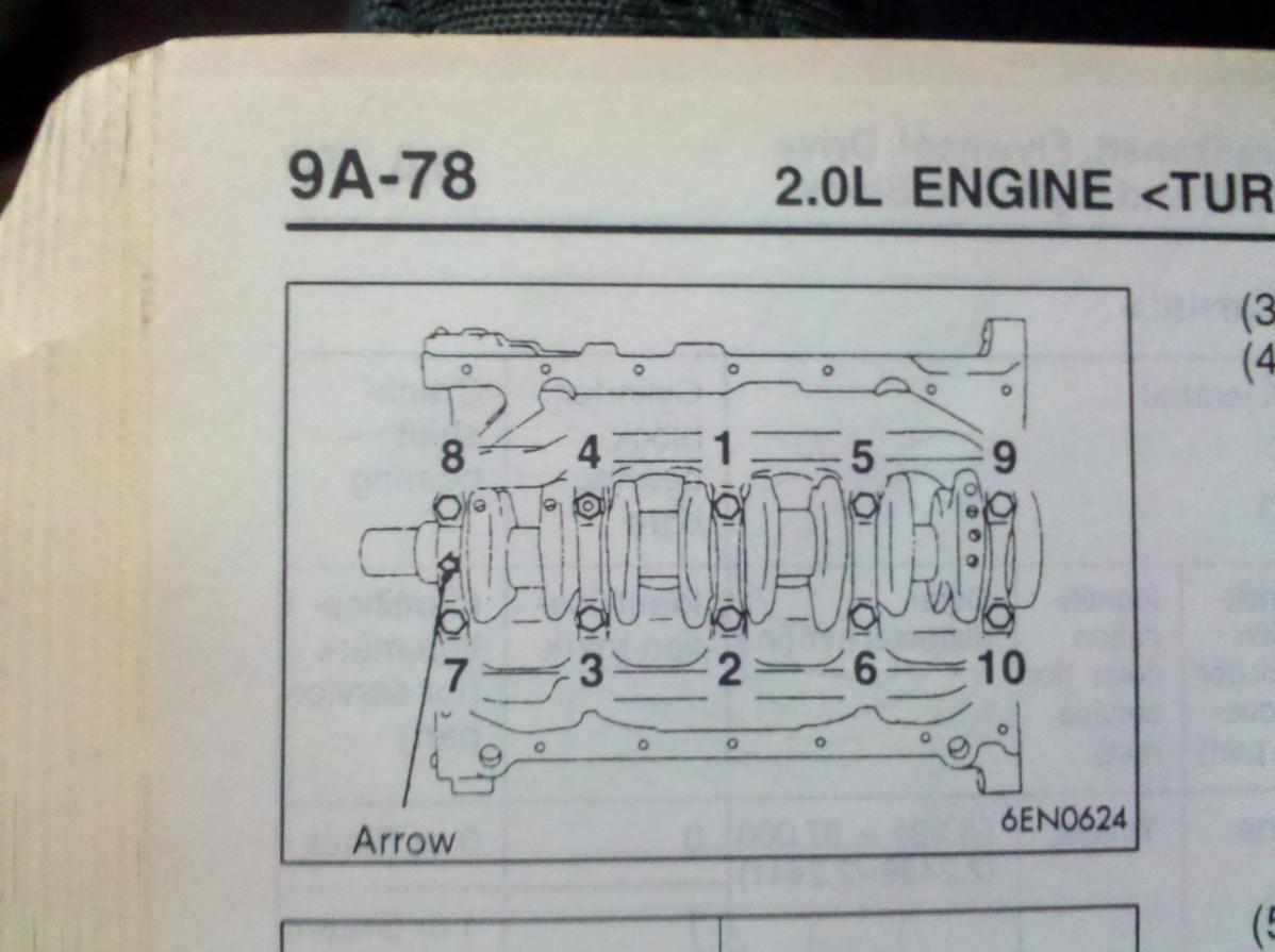 main bearing torque specs/sequence  - DSM Forums: Mitsubishi Eclipse